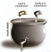 God's viewpoint