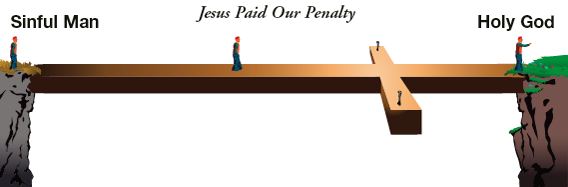 """This illustration shows how the cross of Christ becomes your """"bridge"""" to God. (Heb. 4:14-16)"""